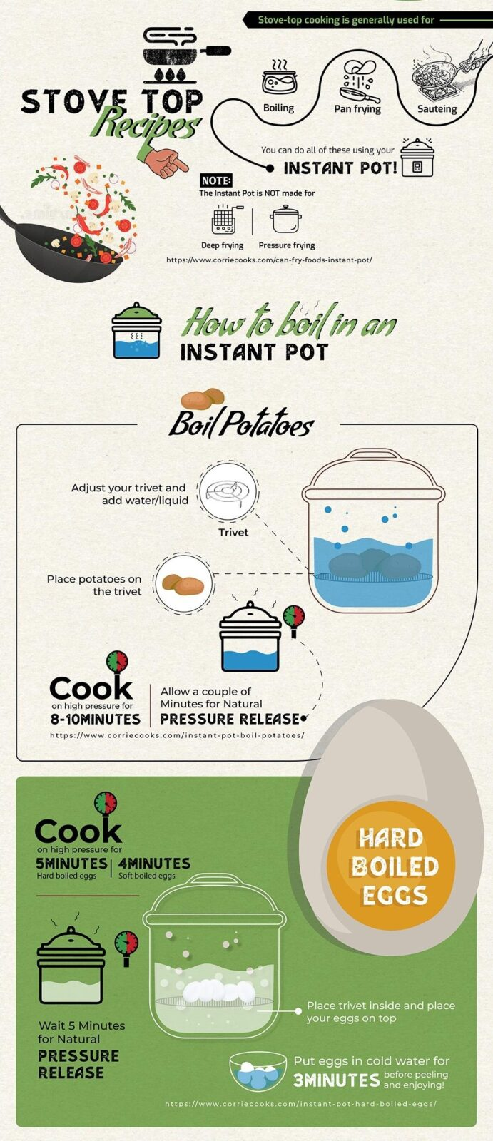 How to Make Stove, Oven, and Steamer Recipes in Your Instant Pot? 1