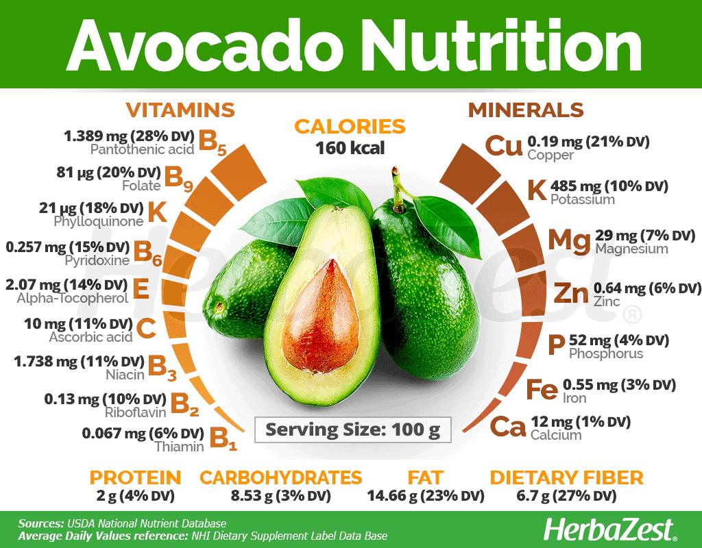 How To Make Guacamole With Unripe Avocado 2